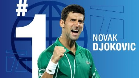 Djokovic continues to top the world tennis rankings